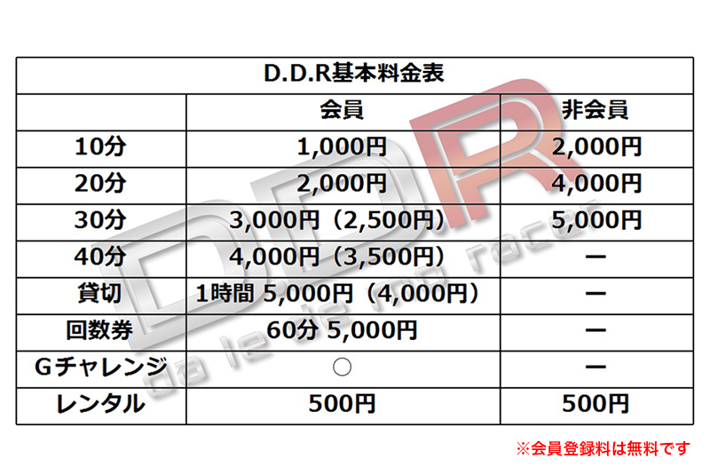 DDR基本料金表